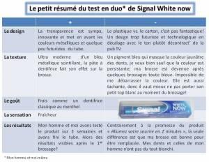0d050d5f21a98f7df62ab5c22fd9d562 Signal White Now: nom d'une schtroumpfette!